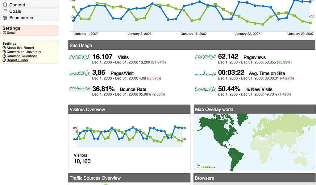 Estadísticas e informes